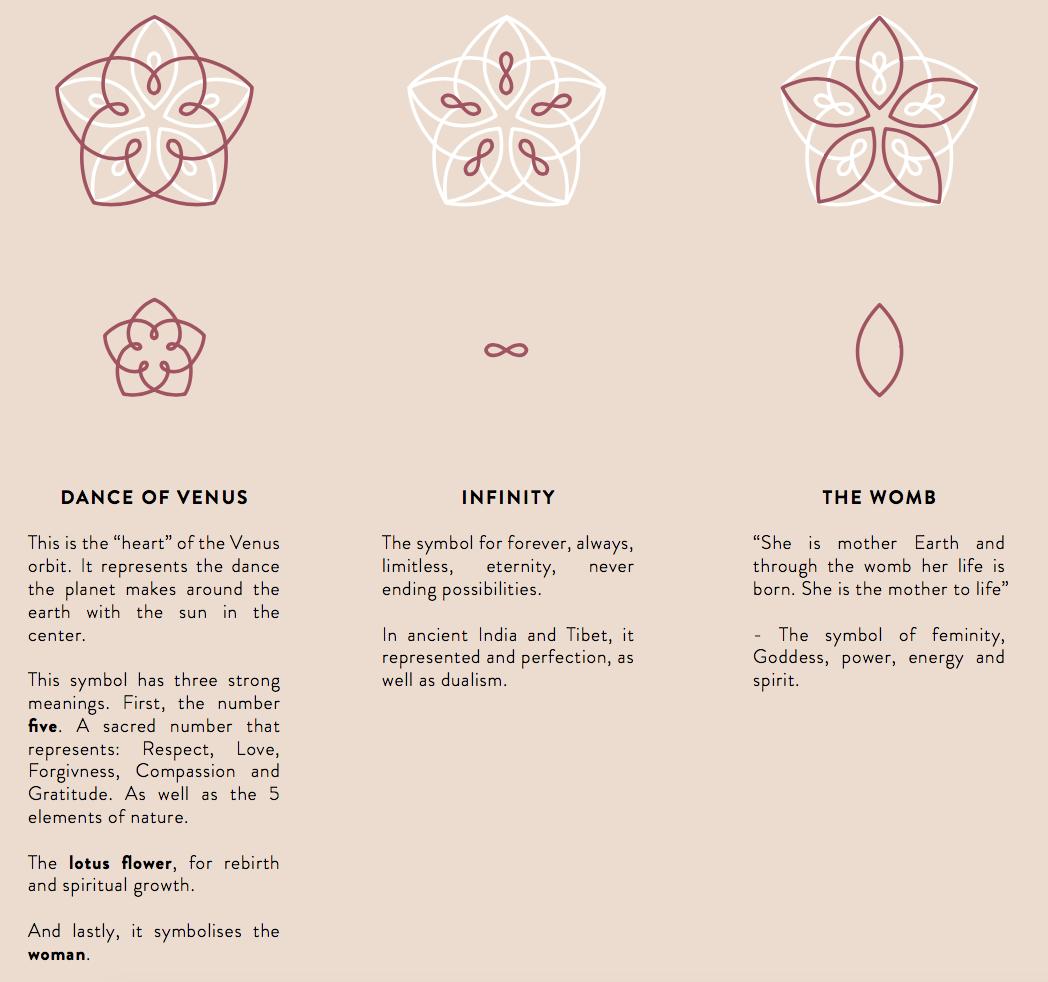 mandala bedeutung symbole